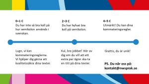 översättare-polska-semikolon